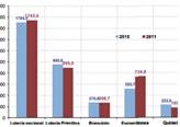 estadística Amalajer 2012